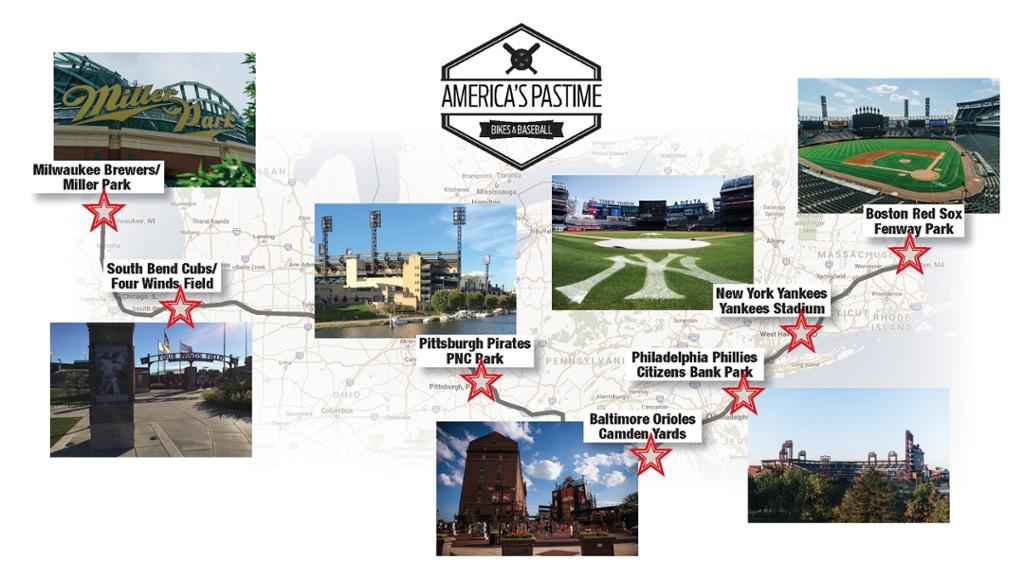 Harley-Davidson Ballpark Tour