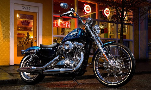 Harley-Davidson's Earnings Report